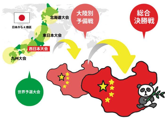 勝ち抜いて中国に行こう